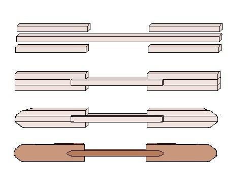 Bauanleitung holzhaus